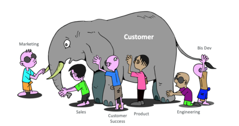 Customer Elephant